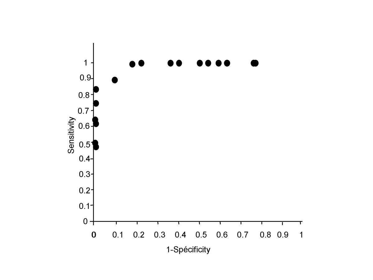 http://static-content.springer.com/image/art%3A10.1186%2F1471-2431-6-25/MediaObjects/12887_2006_Article_127_Fig3_HTML.jpg