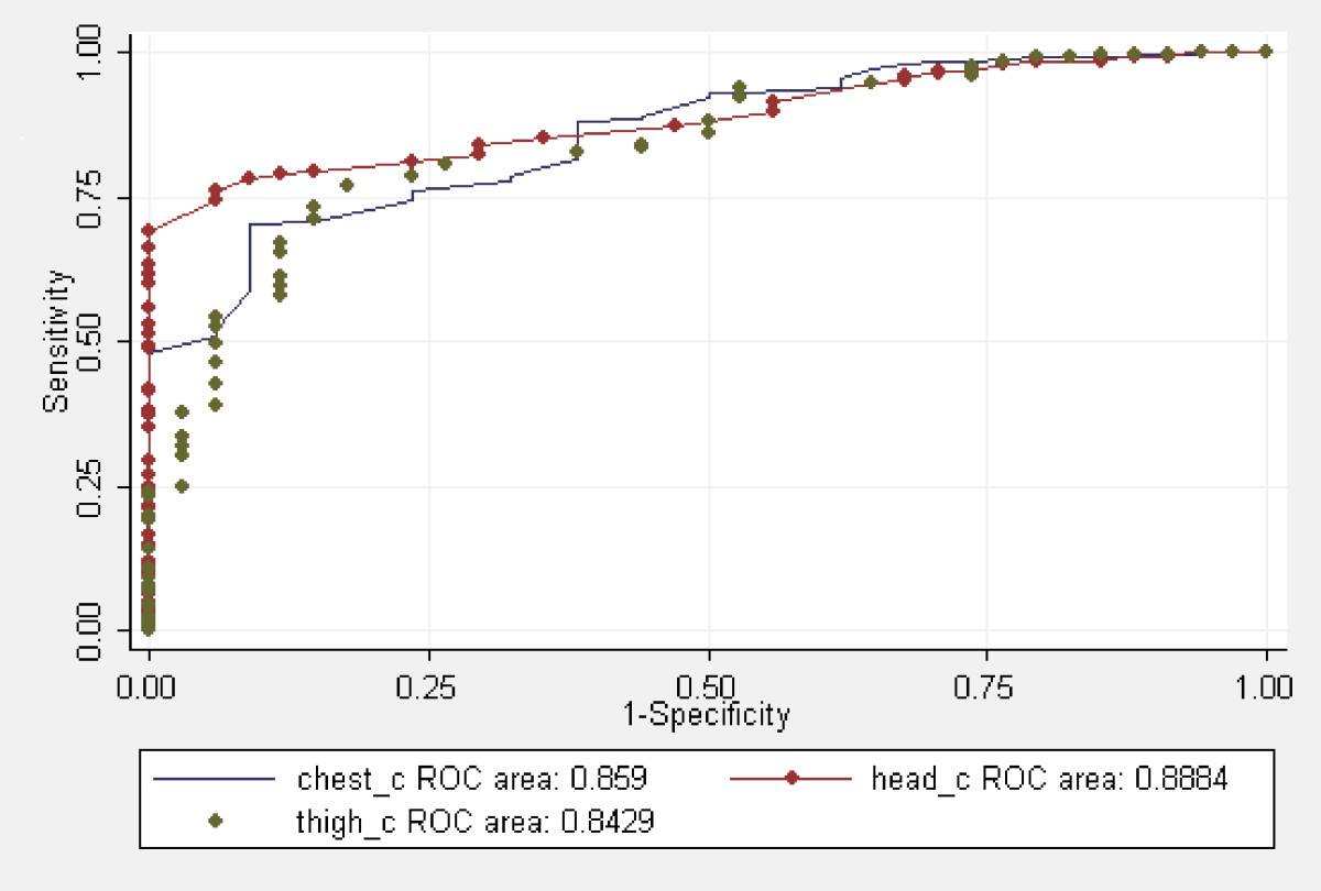 http://static-content.springer.com/image/art%3A10.1186%2F1471-2431-8-16/MediaObjects/12887_2008_Article_193_Fig1_HTML.jpg