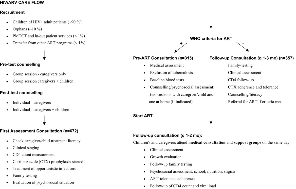 http://static-content.springer.com/image/art%3A10.1186%2F1471-2431-8-39/MediaObjects/12887_2008_Article_216_Fig1_HTML.jpg