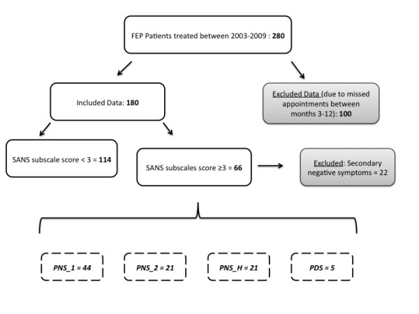 http://static-content.springer.com/image/art%3A10.1186%2F1471-244X-12-224/MediaObjects/12888_2012_1198_Fig1_HTML.jpg
