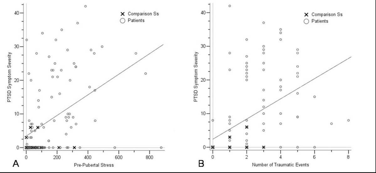 http://static-content.springer.com/image/art%3A10.1186%2F1471-244X-8-63/MediaObjects/12888_2008_Article_507_Fig1_HTML.jpg