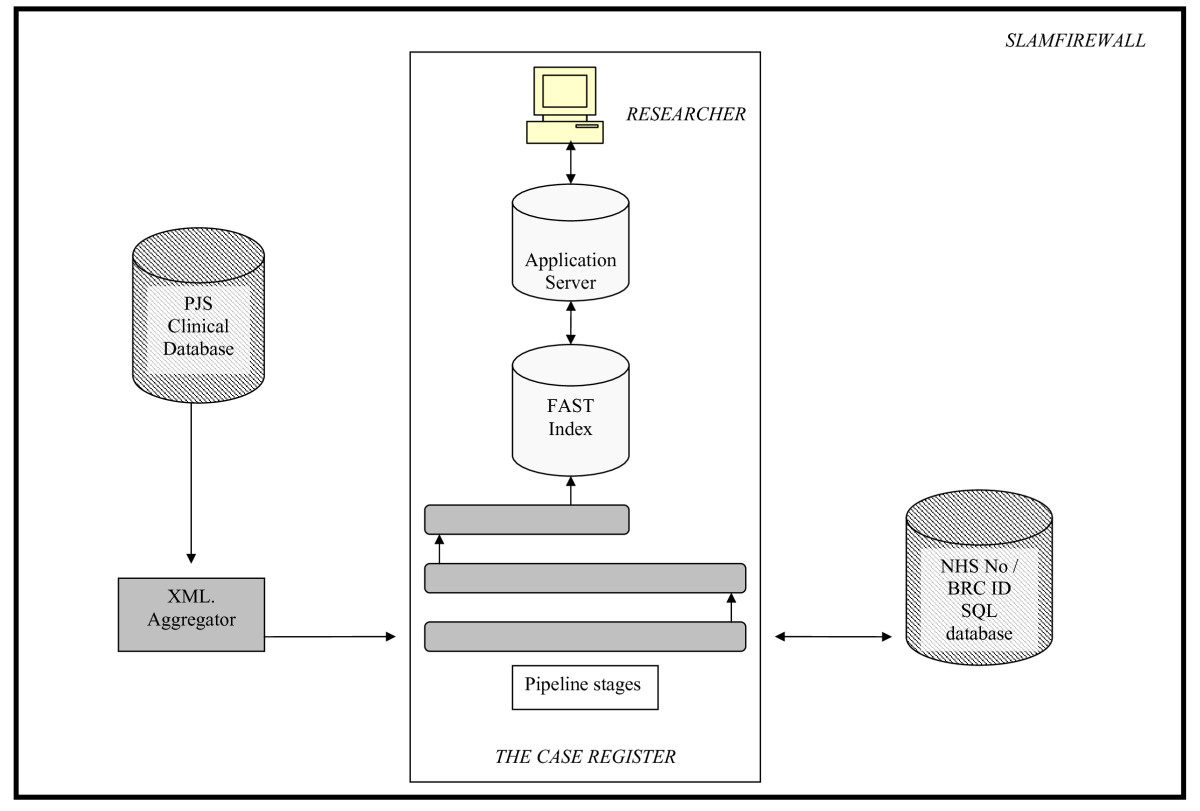 http://static-content.springer.com/image/art%3A10.1186%2F1471-244X-9-51/MediaObjects/12888_2009_Article_599_Fig2_HTML.jpg