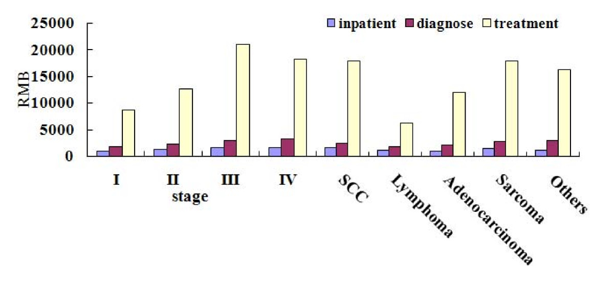 http://static-content.springer.com/image/art%3A10.1186%2F1471-2458-10-196/MediaObjects/12889_2009_Article_2107_Fig6_HTML.jpg
