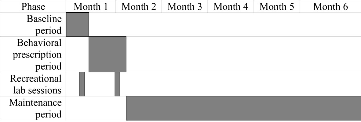 http://static-content.springer.com/image/art%3A10.1186%2F1471-2458-10-586/MediaObjects/12889_2010_Article_2497_Fig3_HTML.jpg