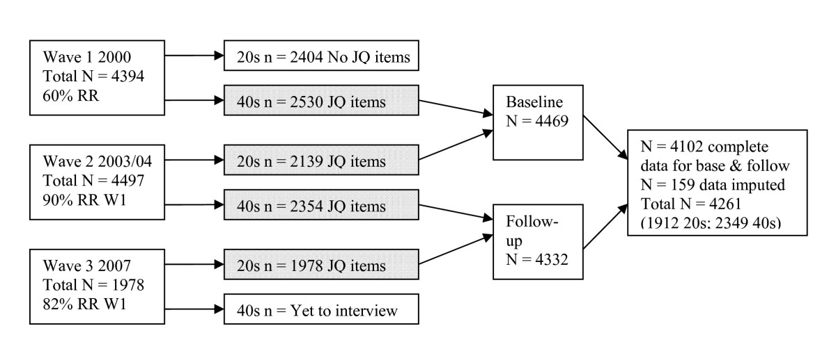 http://static-content.springer.com/image/art%3A10.1186%2F1471-2458-10-621/MediaObjects/12889_2009_Article_2532_Fig1_HTML.jpg
