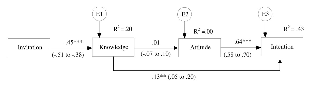 http://static-content.springer.com/image/art%3A10.1186%2F1471-2458-10-768/MediaObjects/12889_2010_Article_2679_Fig1_HTML.jpg