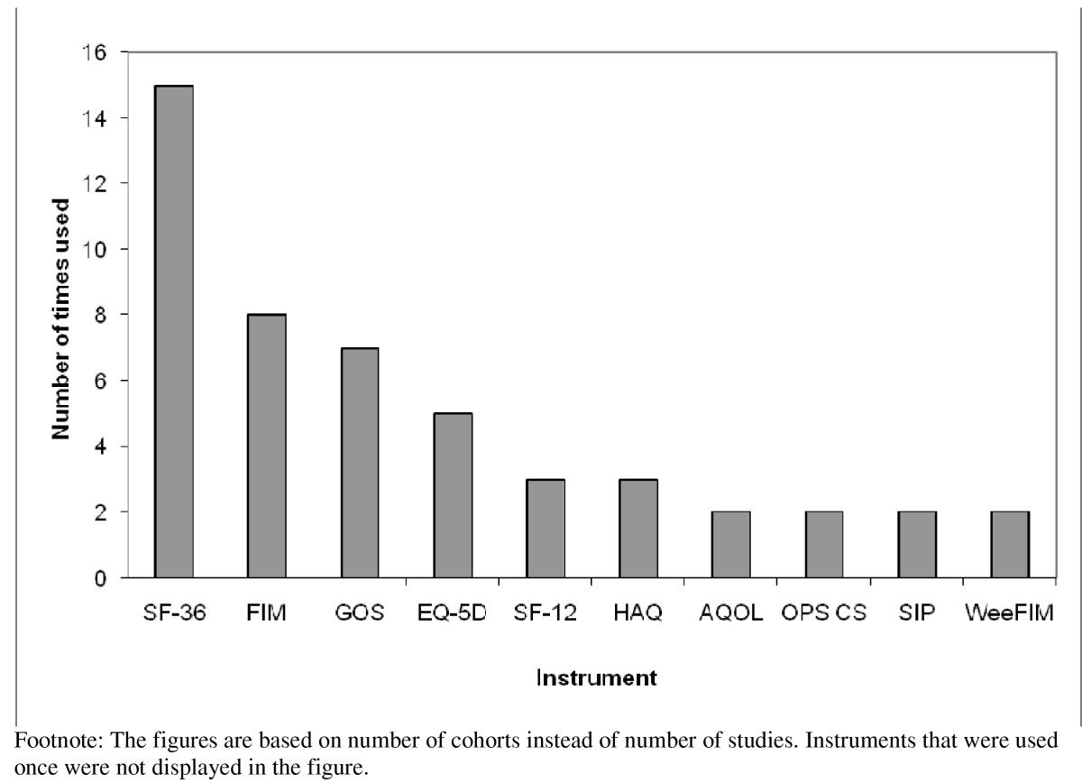 http://static-content.springer.com/image/art%3A10.1186%2F1471-2458-10-783/MediaObjects/12889_2010_Article_2694_Fig1_HTML.jpg