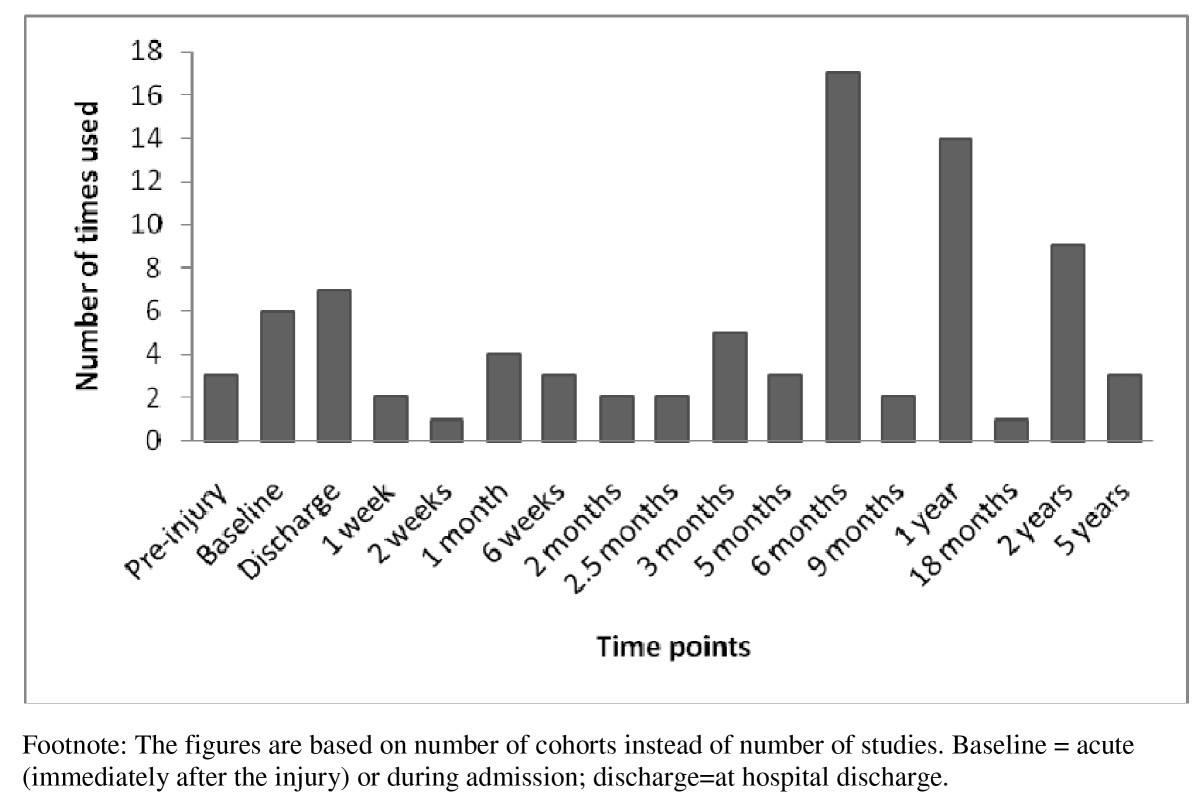 http://static-content.springer.com/image/art%3A10.1186%2F1471-2458-10-783/MediaObjects/12889_2010_Article_2694_Fig2_HTML.jpg