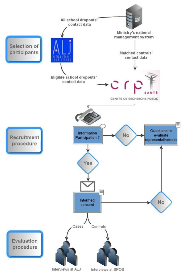 http://static-content.springer.com/image/art%3A10.1186%2F1471-2458-11-555/MediaObjects/12889_2011_3337_Fig1_HTML.jpg