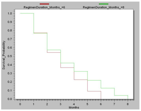 http://static-content.springer.com/image/art%3A10.1186%2F1471-2458-11-696/MediaObjects/12889_2011_3477_Fig2_HTML.jpg
