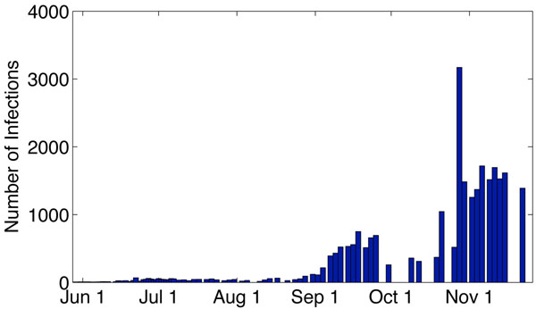 http://static-content.springer.com/image/art%3A10.1186%2F1471-2458-11-S1-S9/MediaObjects/12889_2011_2831_Fig1_HTML.jpg