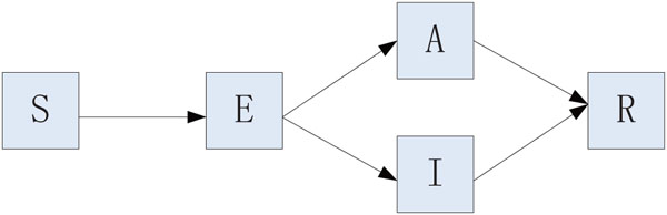 http://static-content.springer.com/image/art%3A10.1186%2F1471-2458-11-S1-S9/MediaObjects/12889_2011_2831_Fig2_HTML.jpg