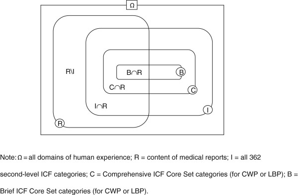 http://static-content.springer.com/image/art%3A10.1186%2F1471-2458-12-1088/MediaObjects/12889_2012_4921_Fig1_HTML.jpg
