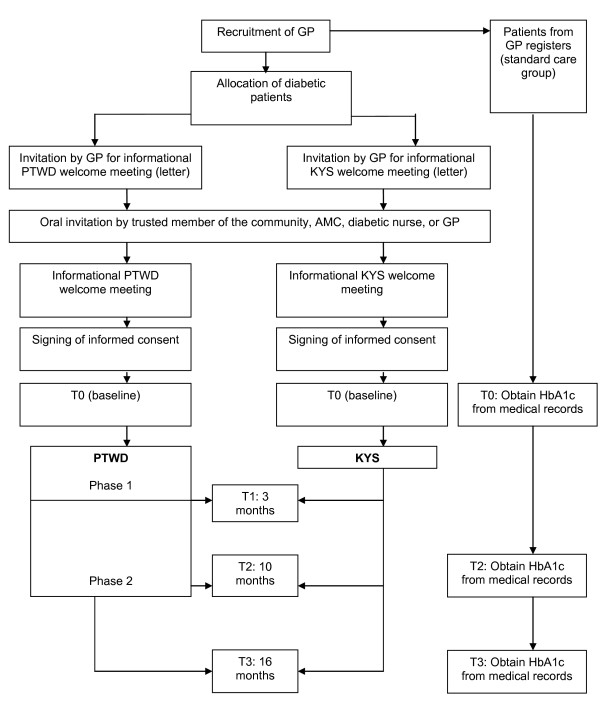 http://static-content.springer.com/image/art%3A10.1186%2F1471-2458-12-199/MediaObjects/12889_2012_3965_Fig1_HTML.jpg