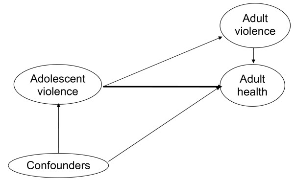 http://static-content.springer.com/image/art%3A10.1186%2F1471-2458-12-411/MediaObjects/12889_2011_4155_Fig2_HTML.jpg