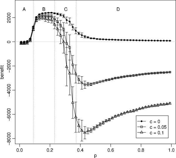 http://static-content.springer.com/image/art%3A10.1186%2F1471-2458-12-679/MediaObjects/12889_2012_4930_Fig7_HTML.jpg