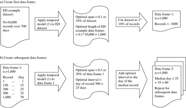 http://static-content.springer.com/image/art%3A10.1186%2F1471-2458-12-687/MediaObjects/12889_2012_4472_Fig1_HTML.jpg
