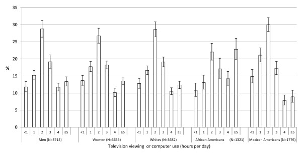 http://static-content.springer.com/image/art%3A10.1186%2F1471-2458-12-70/MediaObjects/12889_2011_3787_Fig1_HTML.jpg