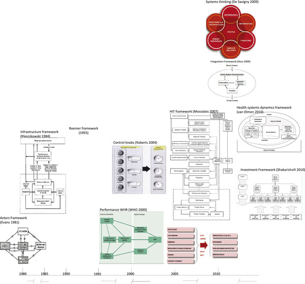 http://static-content.springer.com/image/art%3A10.1186%2F1471-2458-12-774/MediaObjects/12889_2012_4841_Fig2_HTML.jpg
