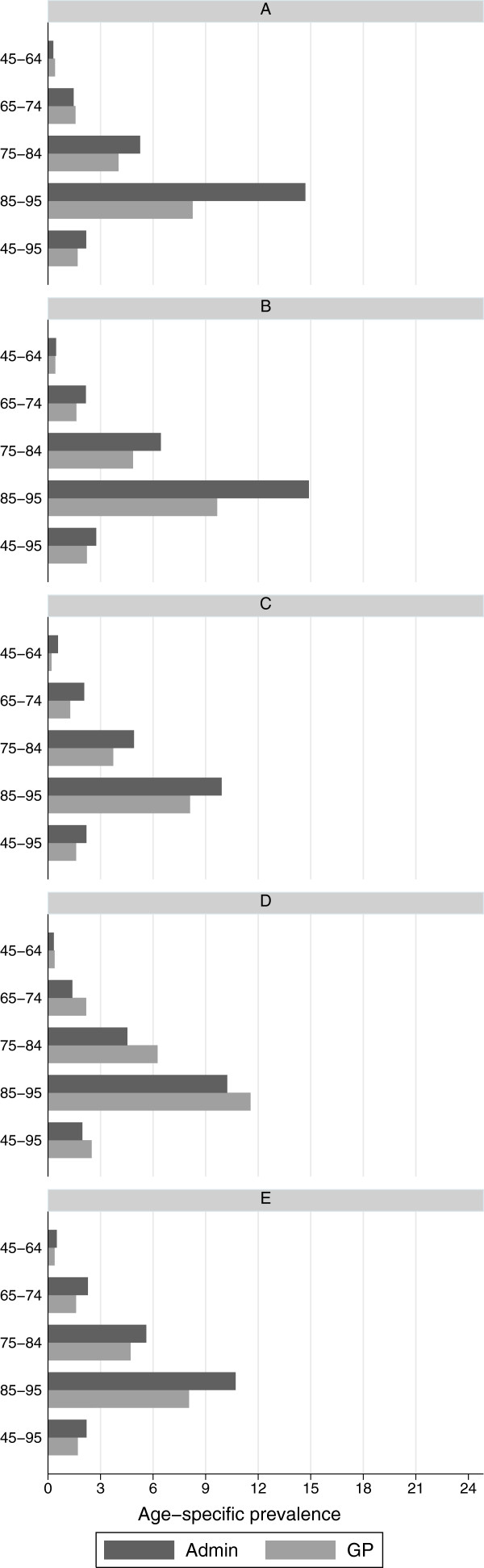 http://static-content.springer.com/image/art%3A10.1186%2F1471-2458-13-15/MediaObjects/12889_2012_4869_Fig3_HTML.jpg
