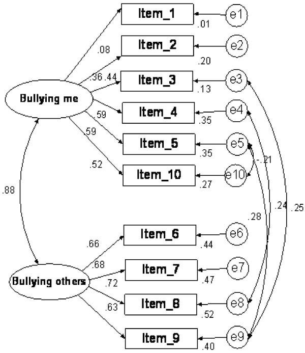 http://static-content.springer.com/image/art%3A10.1186%2F1471-2458-13-334/MediaObjects/12889_2012_5426_Fig1_HTML.jpg