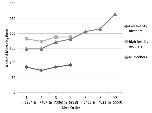 http://static-content.springer.com/image/art%3A10.1186%2F1471-2458-13-S3-S5/MediaObjects/12889_2013_5778_Fig2_HTML.jpg