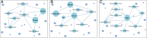 http://static-content.springer.com/image/art%3A10.1186%2F1471-2458-14-405/MediaObjects/12889_2013_7531_Fig2_HTML.jpg