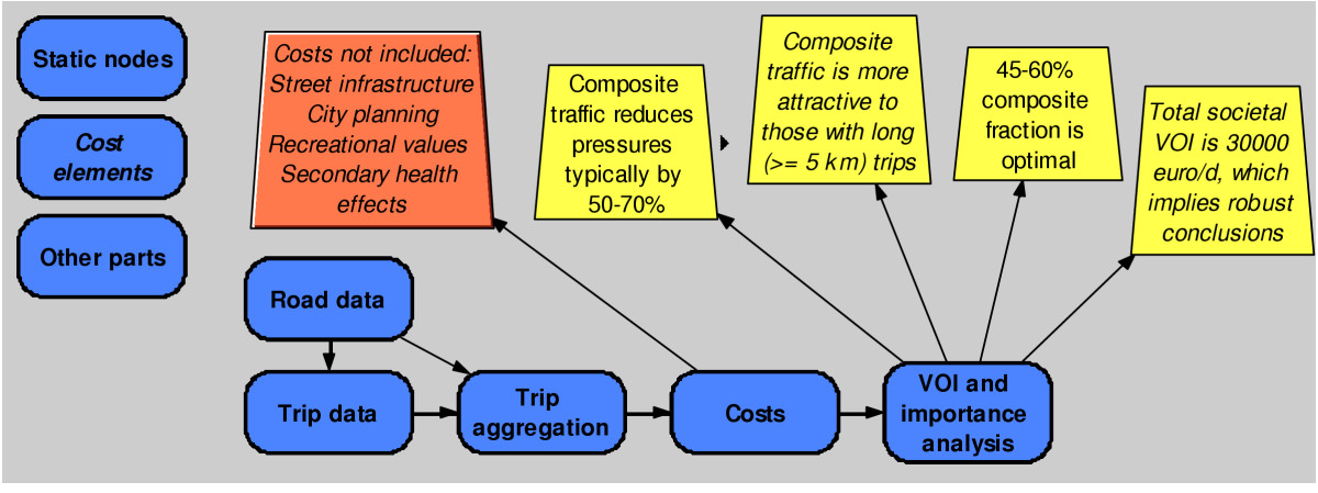 http://static-content.springer.com/image/art%3A10.1186%2F1471-2458-5-123/MediaObjects/12889_2005_Article_278_Fig8_HTML.jpg