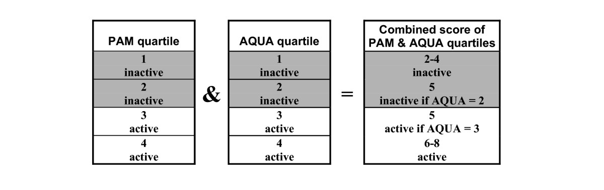 http://static-content.springer.com/image/art%3A10.1186%2F1471-2458-5-134/MediaObjects/12889_2005_Article_289_Fig2_HTML.jpg