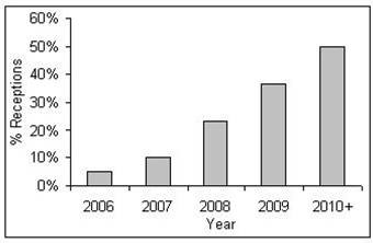 http://static-content.springer.com/image/art%3A10.1186%2F1471-2458-6-170/MediaObjects/12889_2006_Article_467_Fig1_HTML.jpg