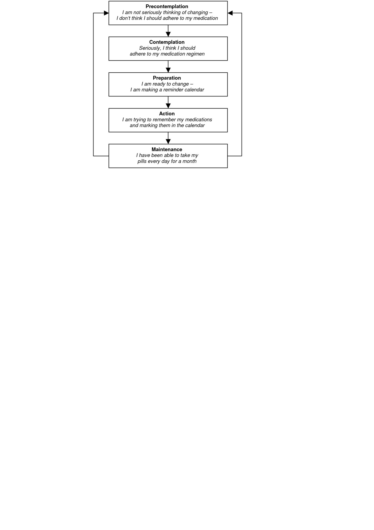 http://static-content.springer.com/image/art%3A10.1186%2F1471-2458-7-104/MediaObjects/12889_2006_Article_715_Fig10_HTML.jpg