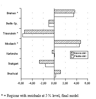 http://static-content.springer.com/image/art%3A10.1186%2F1471-2458-7-132/MediaObjects/12889_2006_Article_743_Fig2_HTML.jpg