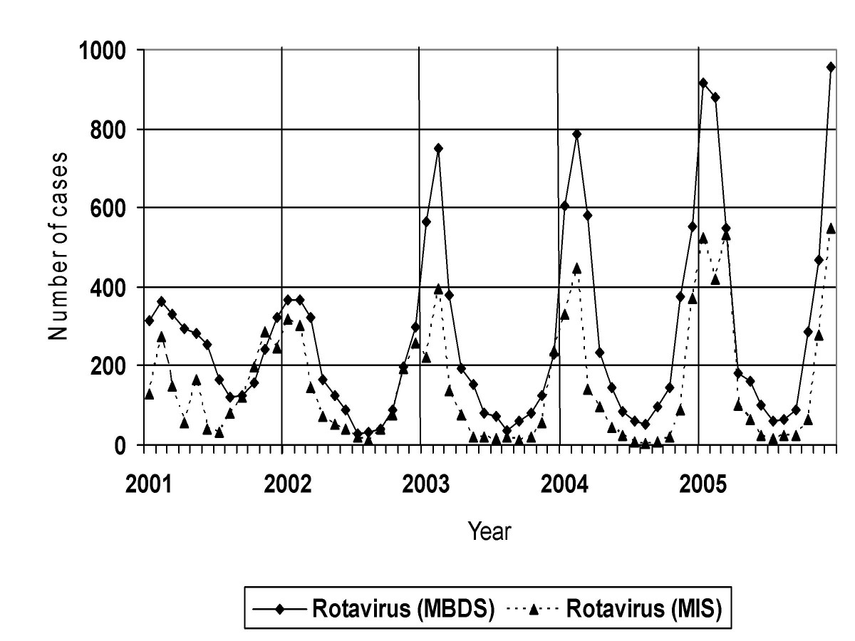 http://static-content.springer.com/image/art%3A10.1186%2F1471-2458-8-109/MediaObjects/12889_2007_Article_1079_Fig1_HTML.jpg