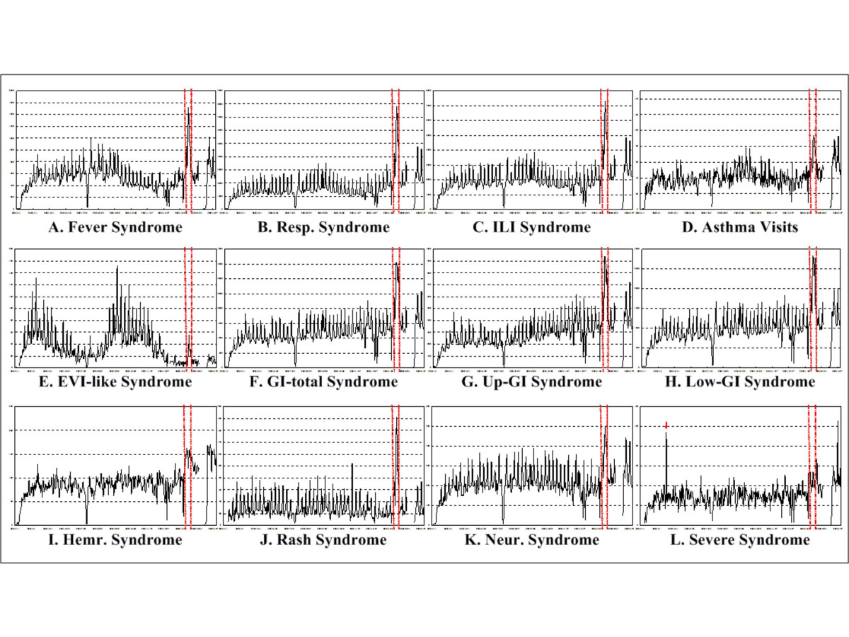 http://static-content.springer.com/image/art%3A10.1186%2F1471-2458-8-18/MediaObjects/12889_2007_Article_988_Fig4_HTML.jpg