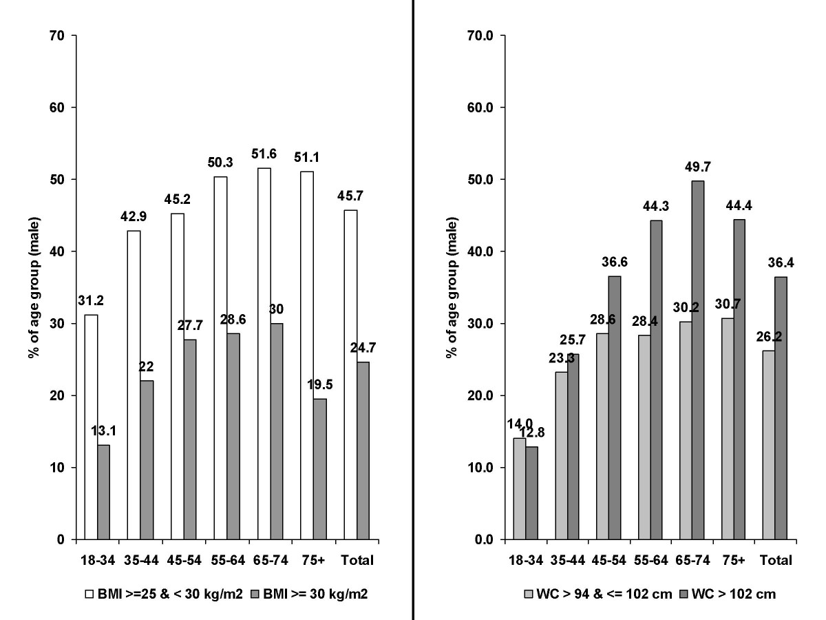 http://static-content.springer.com/image/art%3A10.1186%2F1471-2458-8-282/MediaObjects/12889_2008_Article_1252_Fig1_HTML.jpg