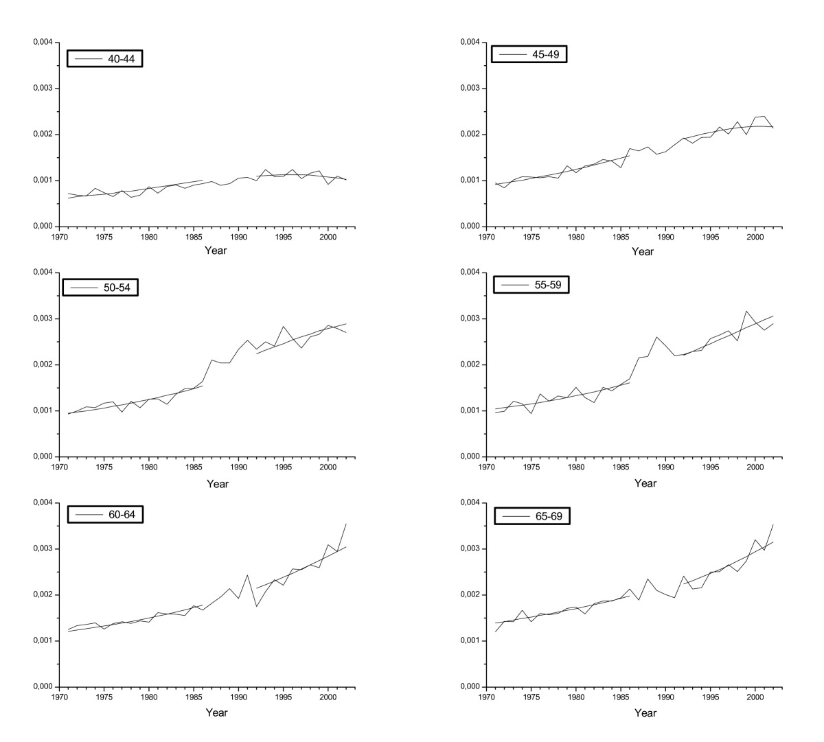 http://static-content.springer.com/image/art%3A10.1186%2F1471-2458-8-38/MediaObjects/12889_2007_Article_1008_Fig2_HTML.jpg