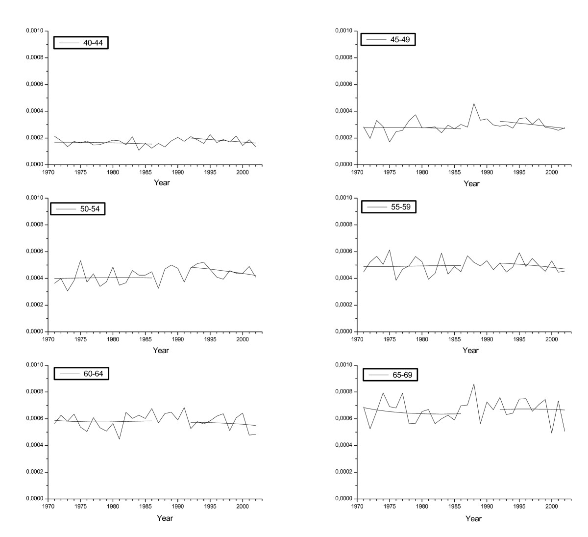 http://static-content.springer.com/image/art%3A10.1186%2F1471-2458-8-38/MediaObjects/12889_2007_Article_1008_Fig3_HTML.jpg