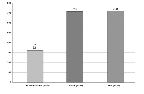 http://static-content.springer.com/image/art%3A10.1186%2F1471-2466-11-40/MediaObjects/12890_2011_274_Fig3_HTML.jpg
