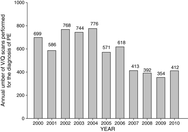 http://static-content.springer.com/image/art%3A10.1186%2F1471-2466-13-9/MediaObjects/12890_2012_380_Fig3_HTML.jpg