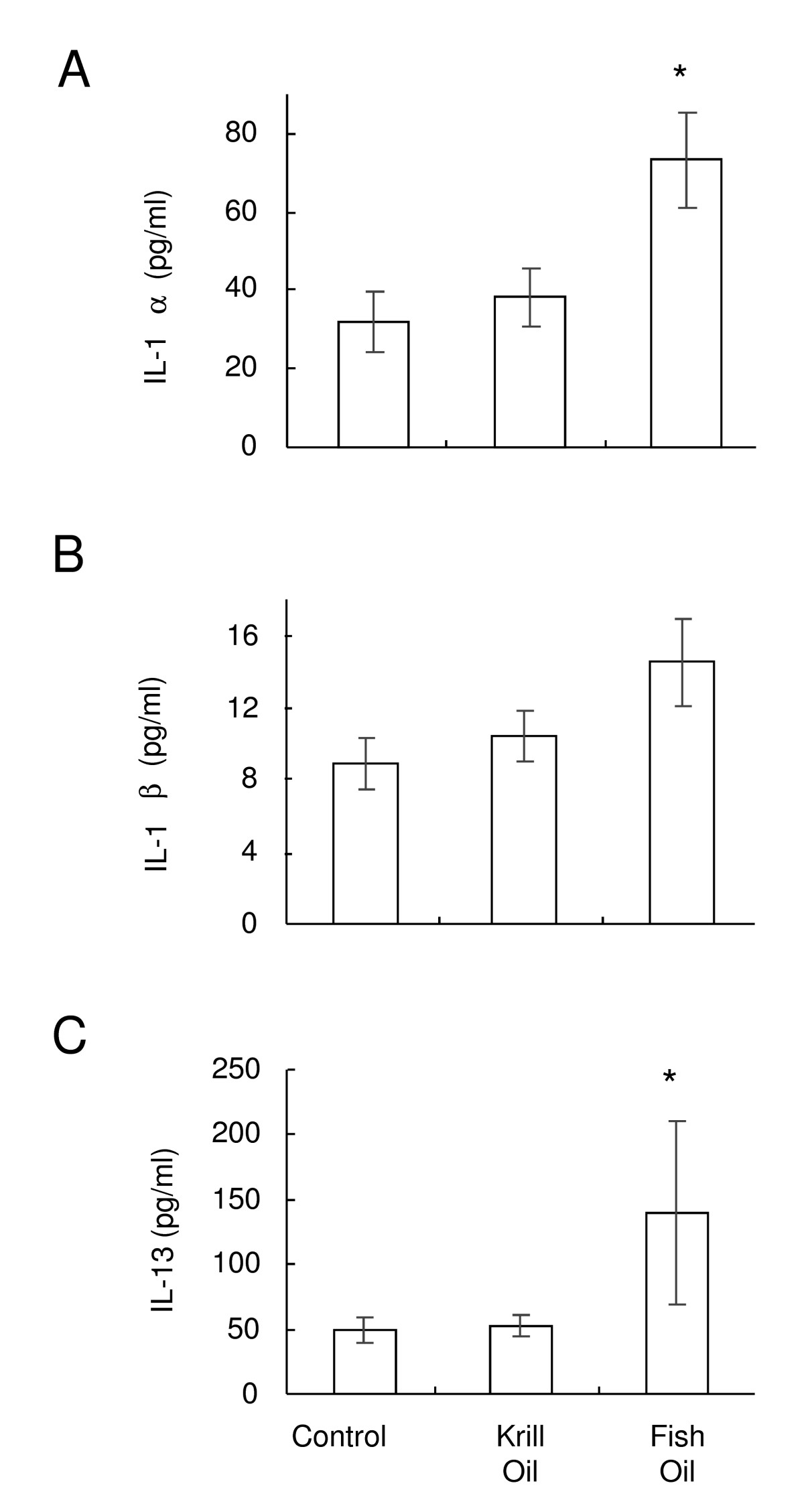 http://static-content.springer.com/image/art%3A10.1186%2F1471-2474-11-136/MediaObjects/12891_2010_Article_882_Fig4_HTML.jpg