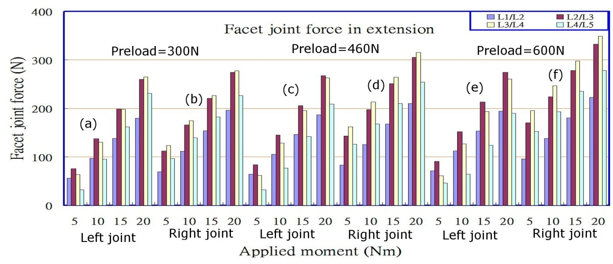http://static-content.springer.com/image/art%3A10.1186%2F1471-2474-11-151/MediaObjects/12891_2009_Article_897_Fig6_HTML.jpg