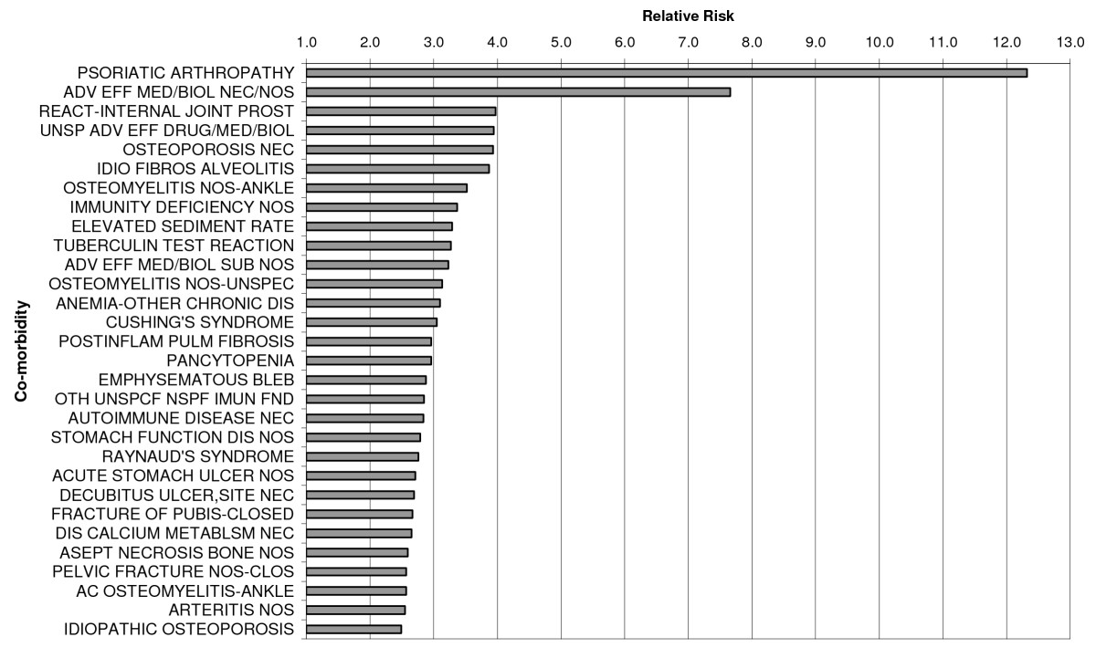 http://static-content.springer.com/image/art%3A10.1186%2F1471-2474-11-247/MediaObjects/12891_2009_Article_993_Fig2_HTML.jpg