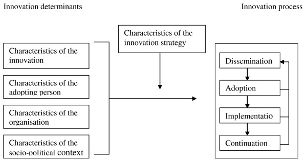 http://static-content.springer.com/image/art%3A10.1186%2F1471-2474-13-128/MediaObjects/12891_2012_1409_Fig1_HTML.jpg