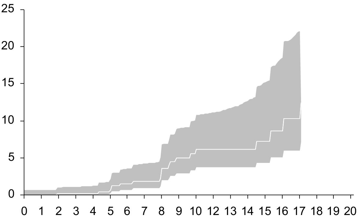 http://static-content.springer.com/image/art%3A10.1186%2F1471-2474-4-6/MediaObjects/12891_2002_Article_42_Fig1_HTML.jpg
