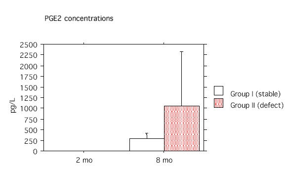 http://static-content.springer.com/image/art%3A10.1186%2F1471-2474-5-7/MediaObjects/12891_2003_Article_71_Fig3_HTML.jpg