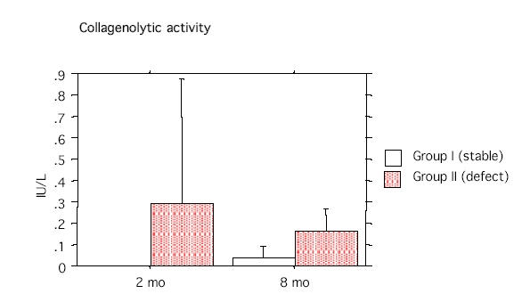 http://static-content.springer.com/image/art%3A10.1186%2F1471-2474-5-7/MediaObjects/12891_2003_Article_71_Fig4_HTML.jpg