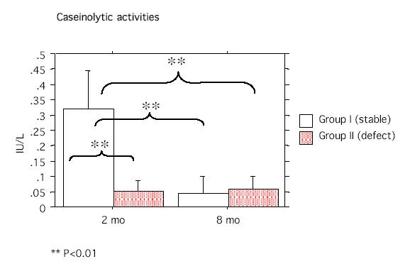http://static-content.springer.com/image/art%3A10.1186%2F1471-2474-5-7/MediaObjects/12891_2003_Article_71_Fig5_HTML.jpg