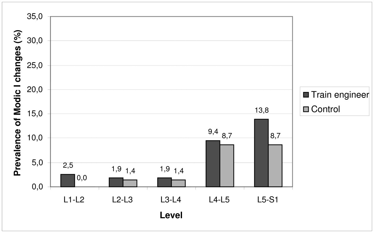 http://static-content.springer.com/image/art%3A10.1186%2F1471-2474-9-51/MediaObjects/12891_2007_Article_457_Fig2_HTML.jpg