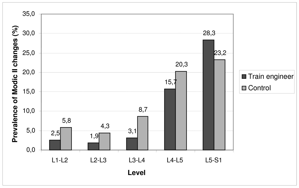 http://static-content.springer.com/image/art%3A10.1186%2F1471-2474-9-51/MediaObjects/12891_2007_Article_457_Fig3_HTML.jpg