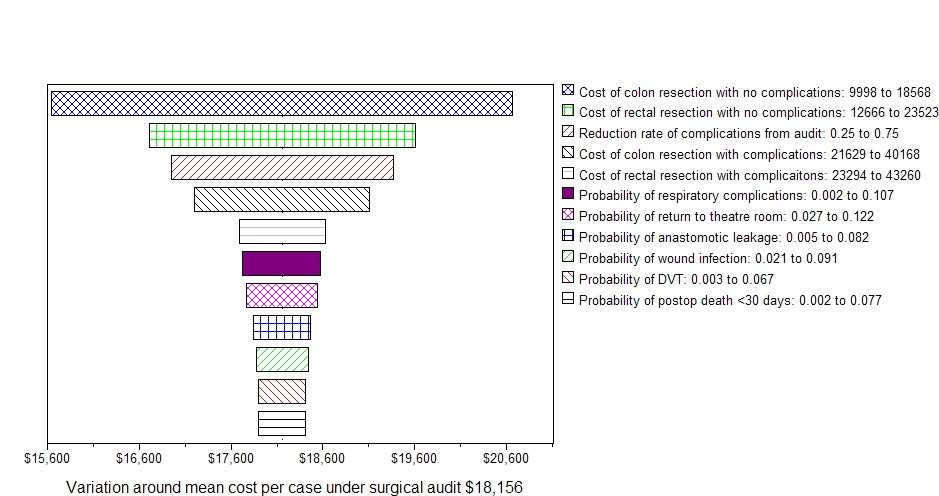 http://static-content.springer.com/image/art%3A10.1186%2F1471-2482-10-4/MediaObjects/12893_2009_Article_151_Fig2_HTML.jpg